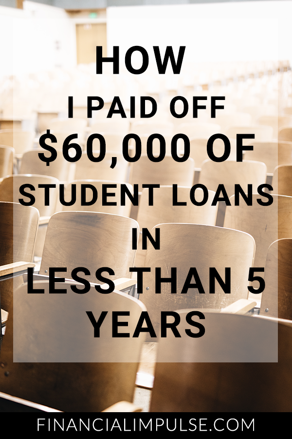 How I Paid Off $60,000 of Student Loans in Less Than 5 Years